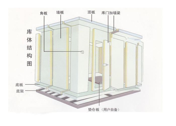 生产型冷库平面图